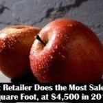 apple retail sales