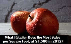 apple retail sales