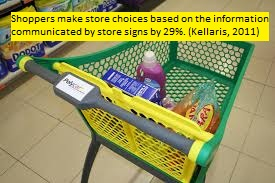 Shopping choice relate to store signs